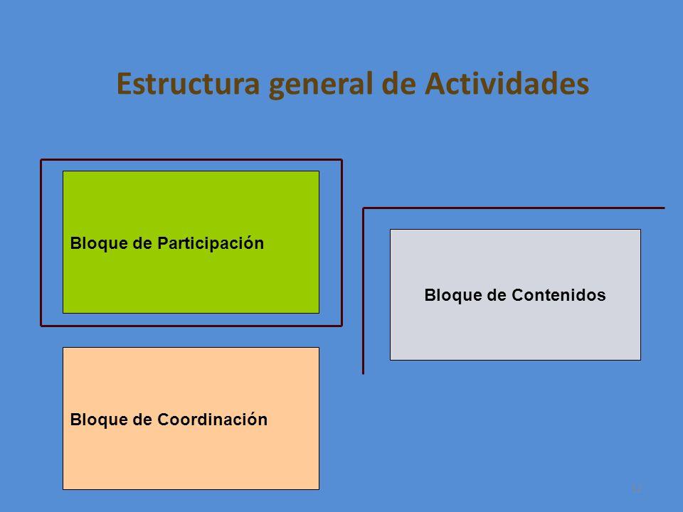 Estructura general de Actividades