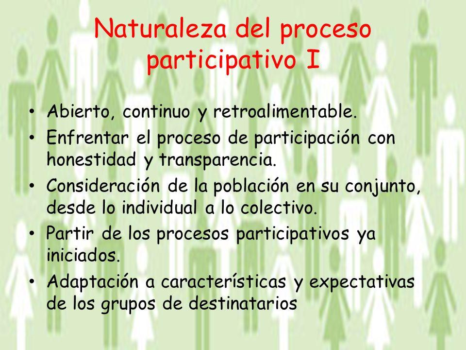 Naturaleza del proceso participativo I