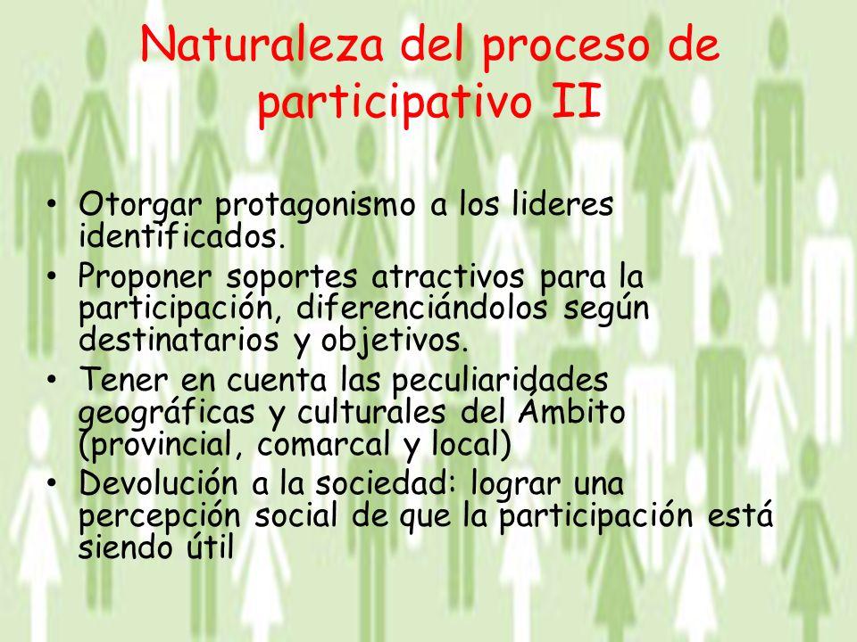 Naturaleza del proceso de participativo II
