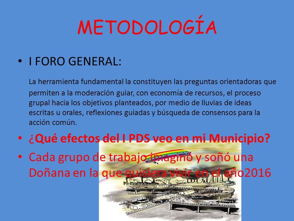 METODOLOGÍA I FORO GENERAL: