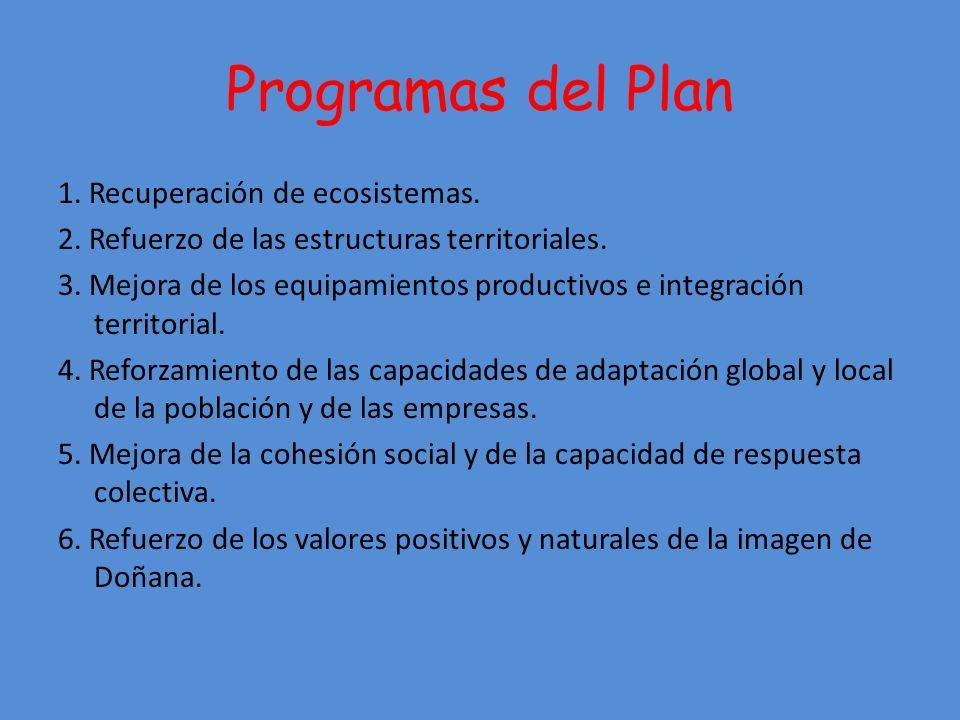 Programas del Plan 1. Recuperación de ecosistemas.