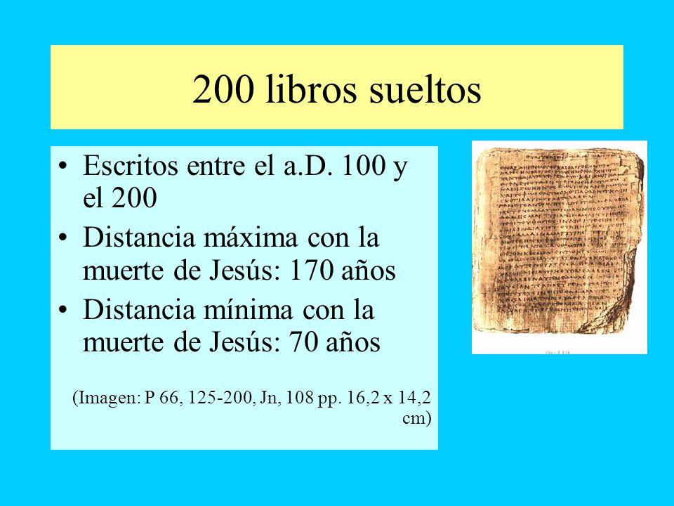 200 libros sueltos Escritos entre el a.D. 100 y el 200