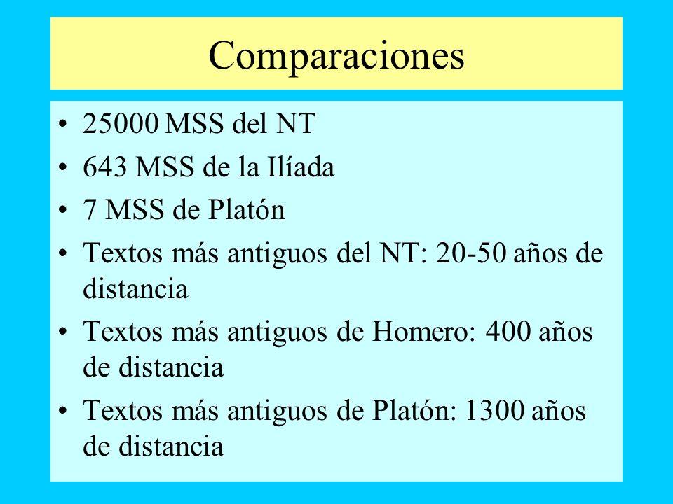 Comparaciones 25000 MSS del NT 643 MSS de la Ilíada 7 MSS de Platón