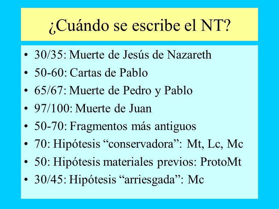 ¿Cuándo se escribe el NT