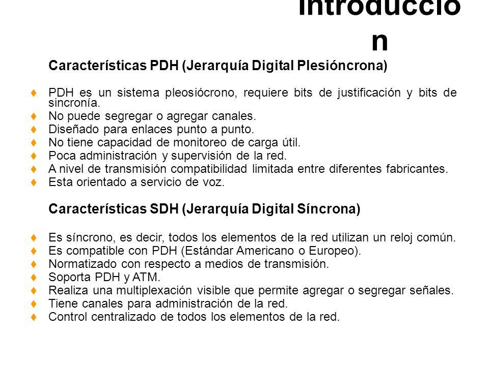 Introducción Características PDH (Jerarquía Digital Plesióncrona)