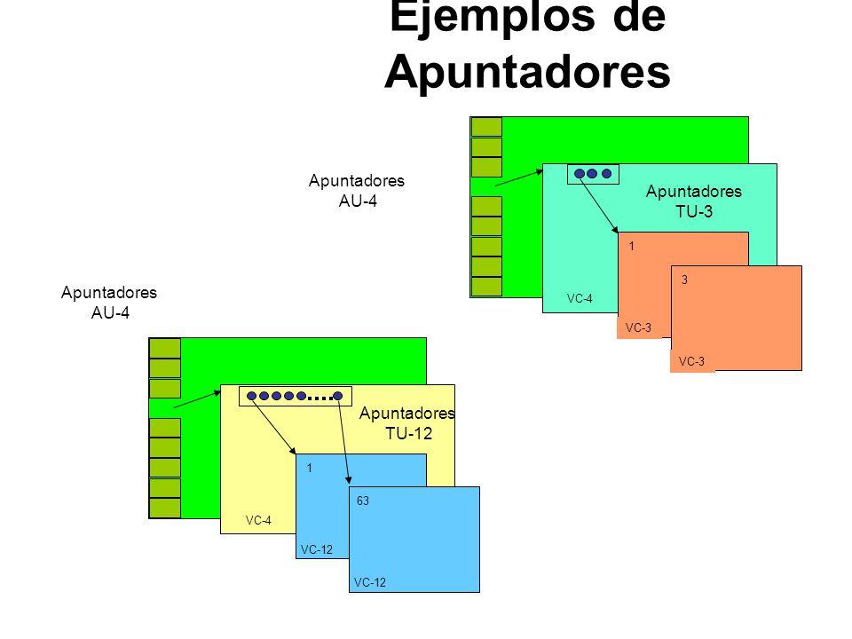 Ejemplos de Apuntadores