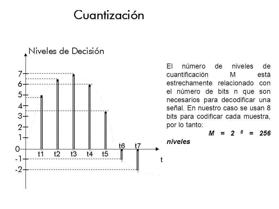 El número de niveles de cuantificación M está estrechamente relacionado con el número de bits n que son necesarios para decodificar una señal. En nuestro caso se usan 8 bits para codificar cada muestra, por lo tanto: