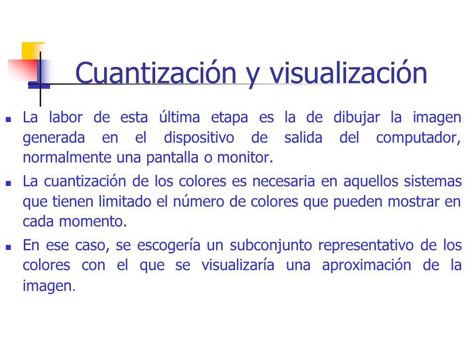 Cuantización y visualización