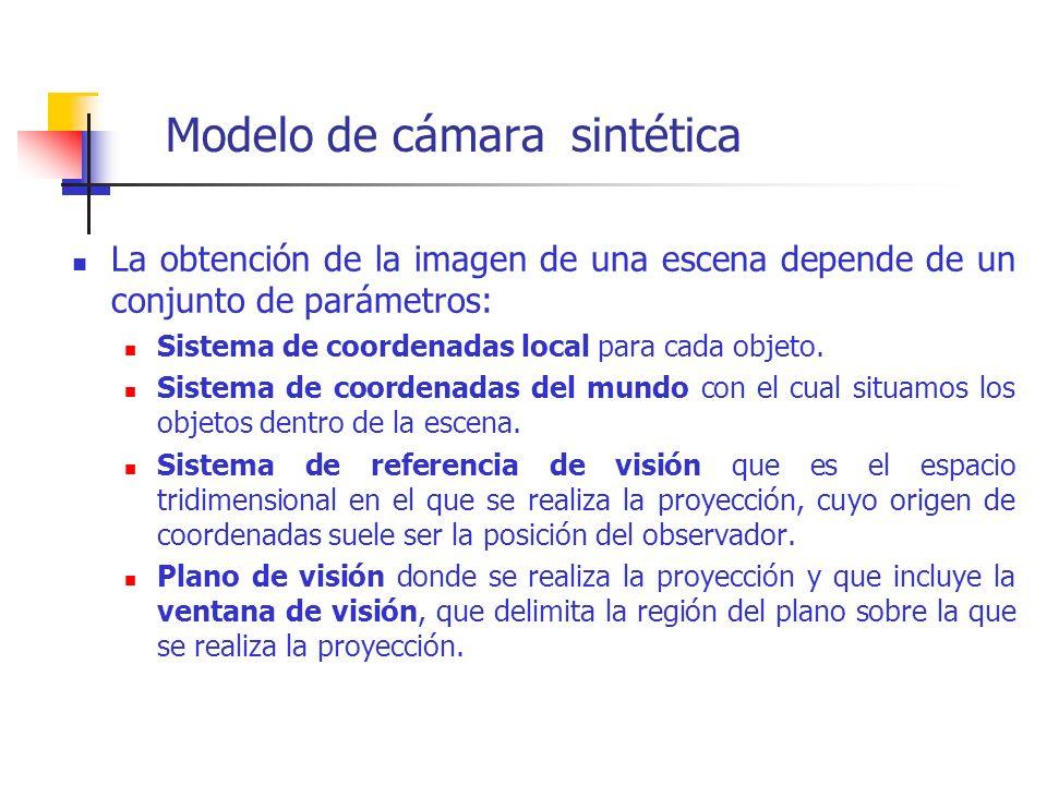 Modelo de cámara sintética