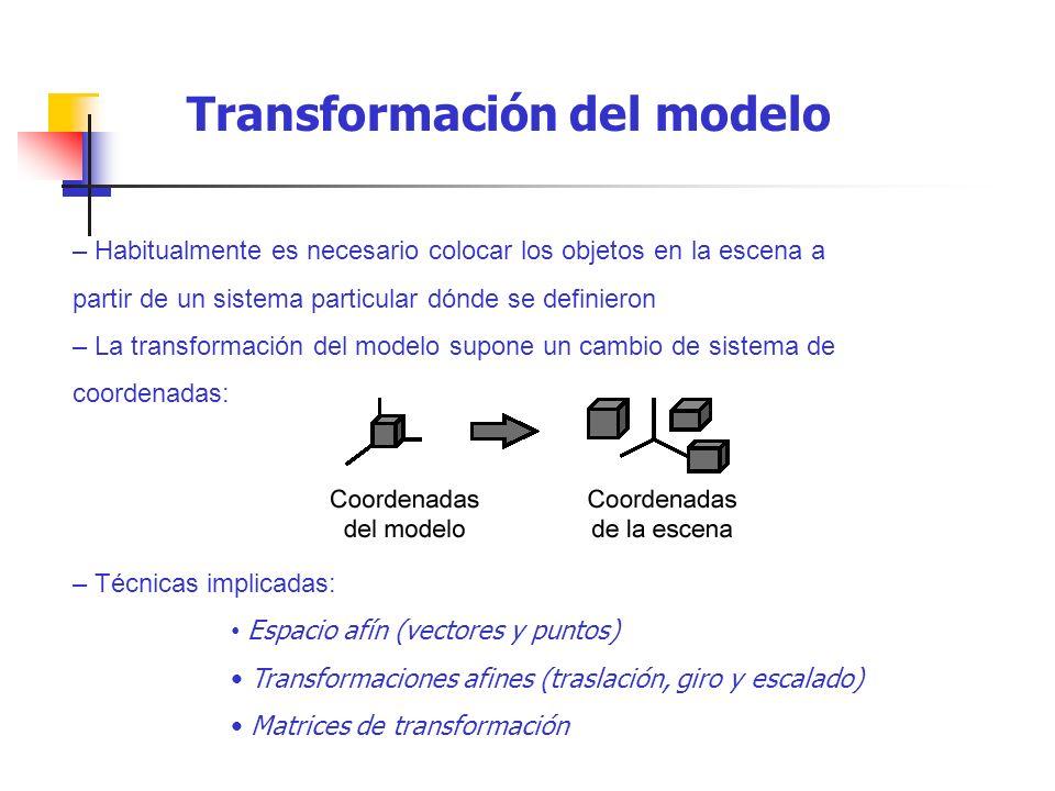 Transformación del modelo