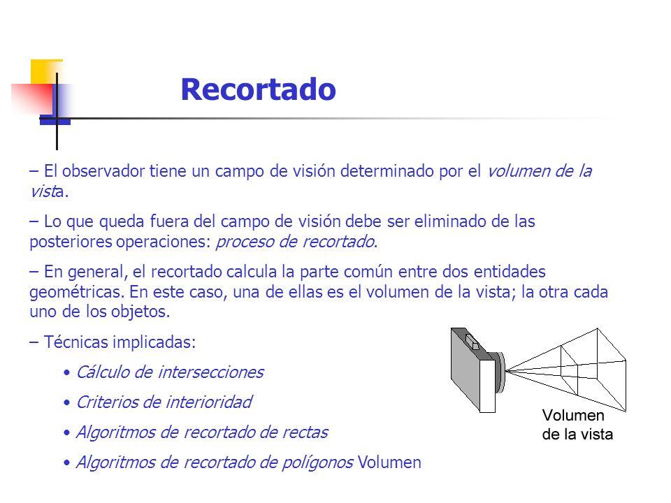 Recortado – El observador tiene un campo de visión determinado por el volumen de la vista.
