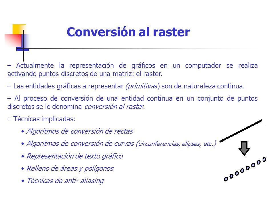 Conversión al raster – Actualmente la representación de gráficos en un computador se realiza activando puntos discretos de una matriz: el raster.