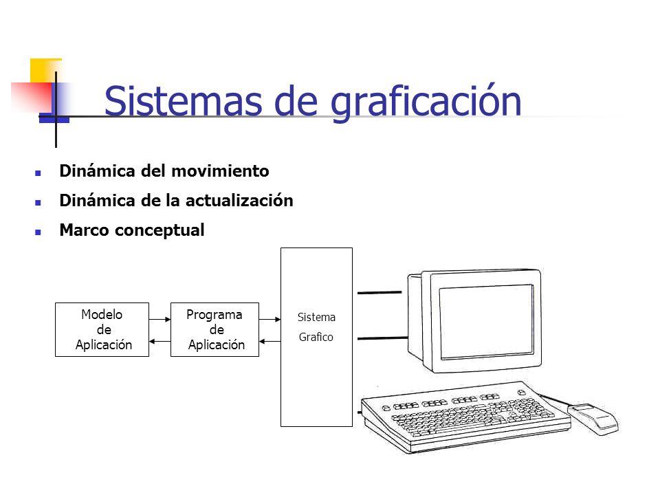 Sistemas de graficación