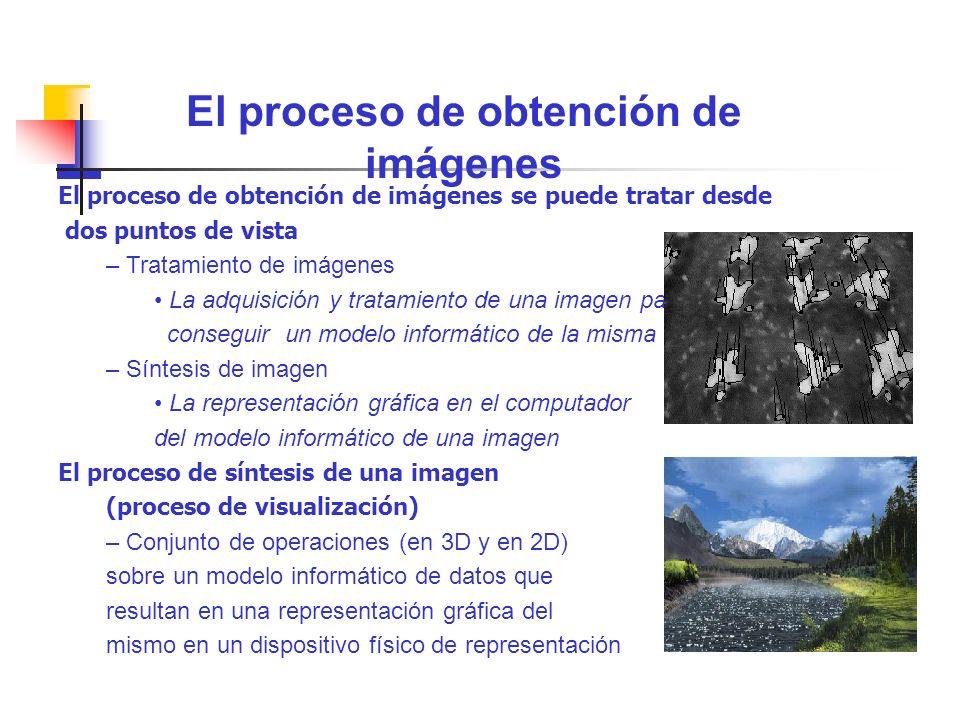 El proceso de obtención de imágenes