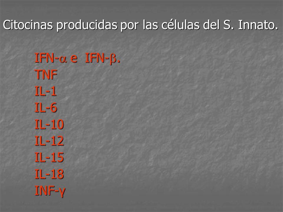 Citocinas producidas por las células del S. Innato.
