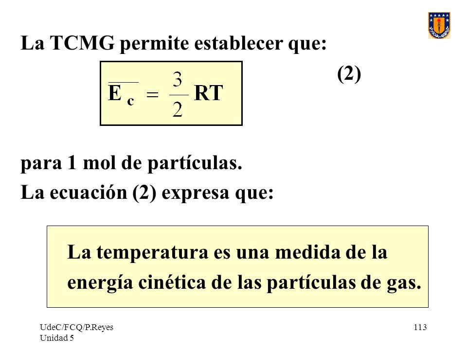 La TCMG permite establecer que: (2)