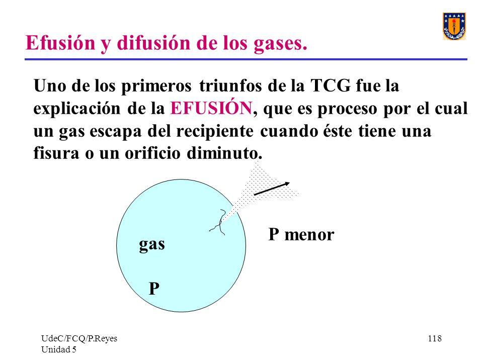 Efusión y difusión de los gases.