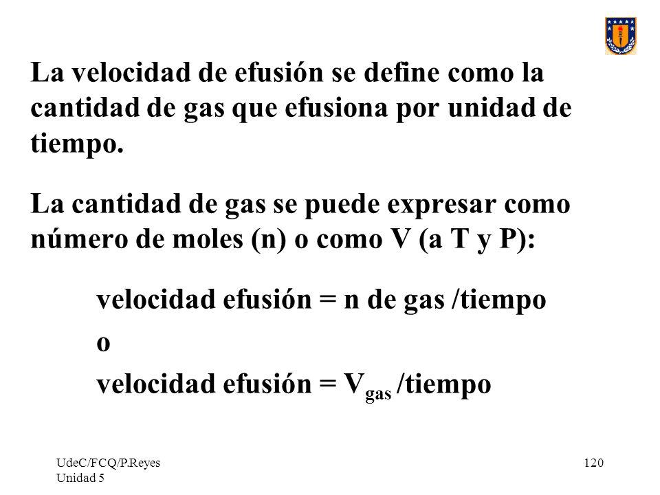 velocidad efusión = n de gas /tiempo o