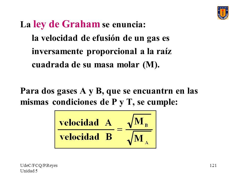 La ley de Graham se enuncia: la velocidad de efusión de un gas es