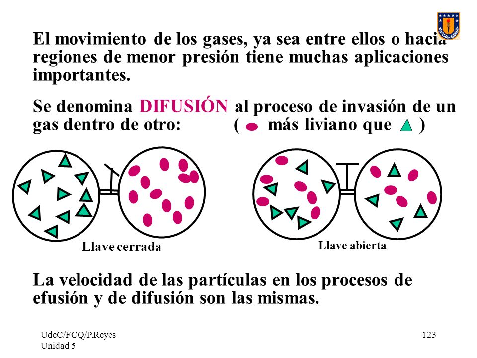 El movimiento de los gases, ya sea entre ellos o hacia regiones de menor presión tiene muchas aplicaciones importantes.
