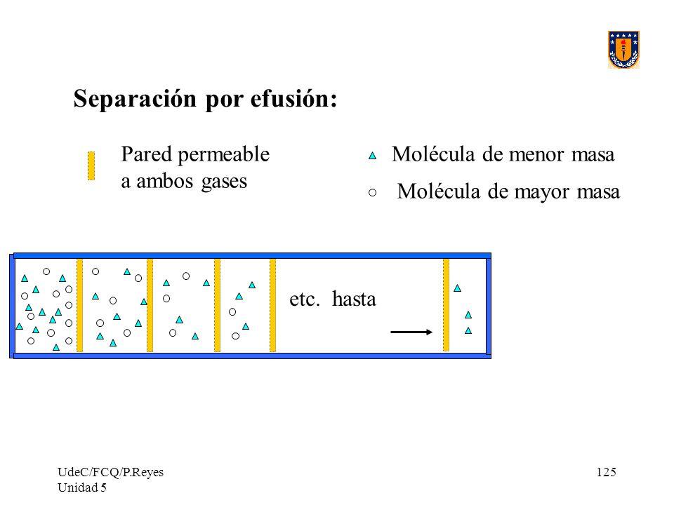 Separación por efusión: