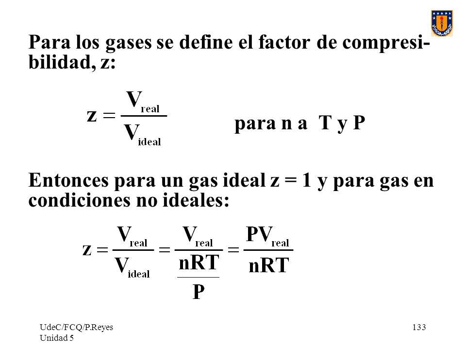 Para los gases se define el factor de compresi-bilidad, z: