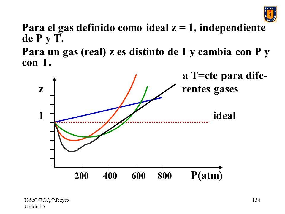 Para el gas definido como ideal z = 1, independiente de P y T.