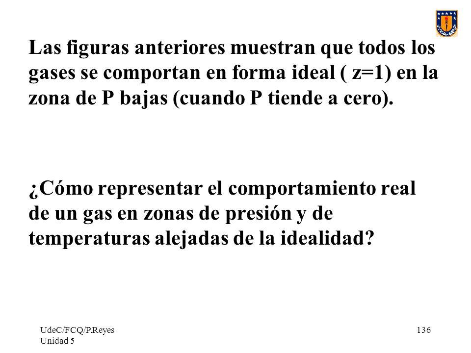 Las figuras anteriores muestran que todos los gases se comportan en forma ideal ( z=1) en la zona de P bajas (cuando P tiende a cero).
