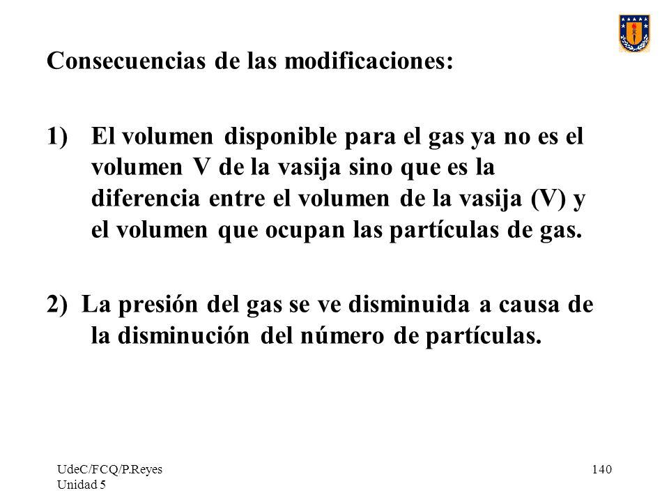 Consecuencias de las modificaciones: