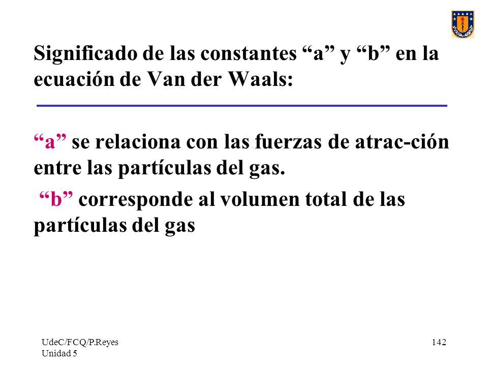 b corresponde al volumen total de las partículas del gas