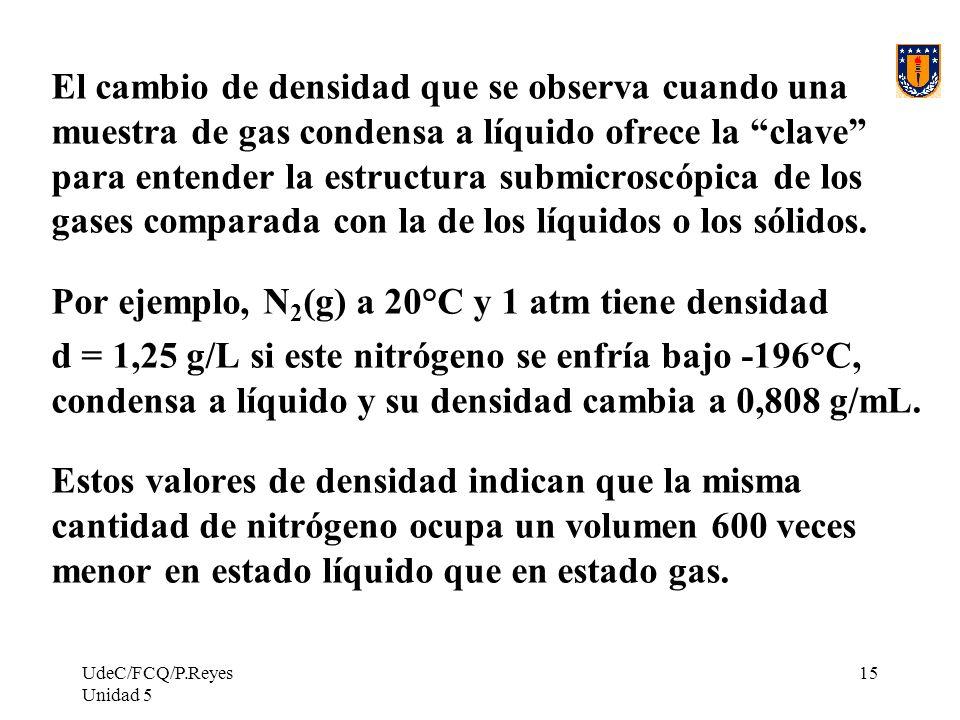 Por ejemplo, N2(g) a 20°C y 1 atm tiene densidad