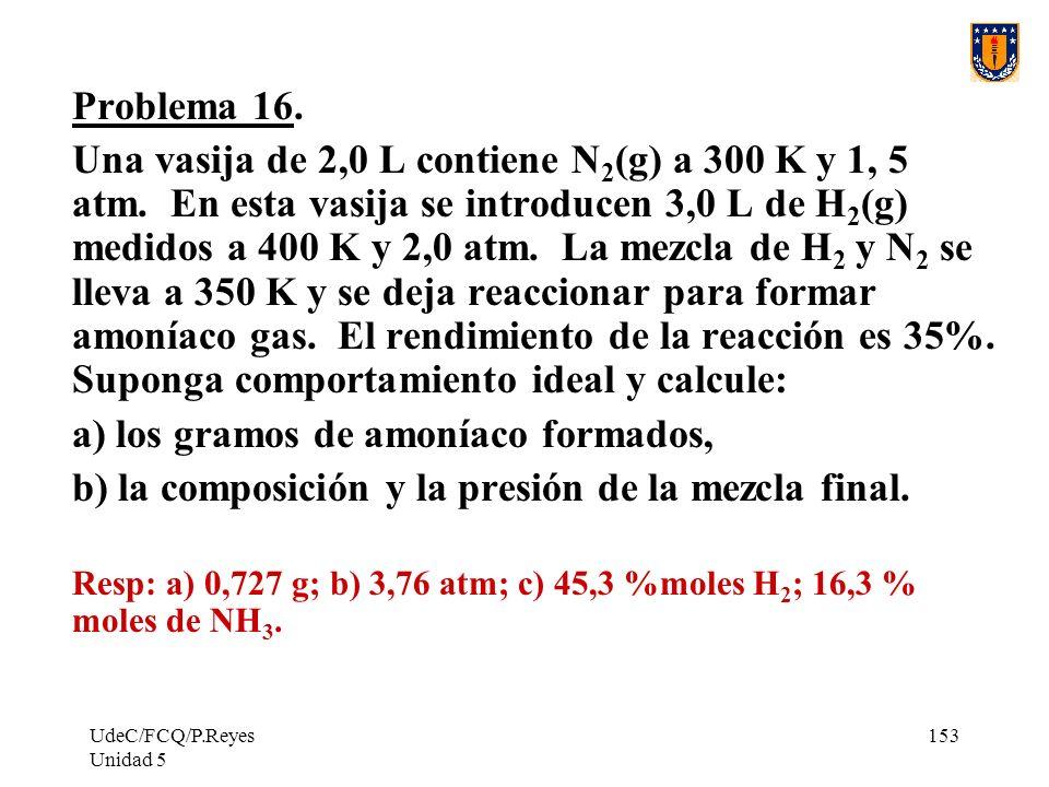 los gramos de amoníaco formados,