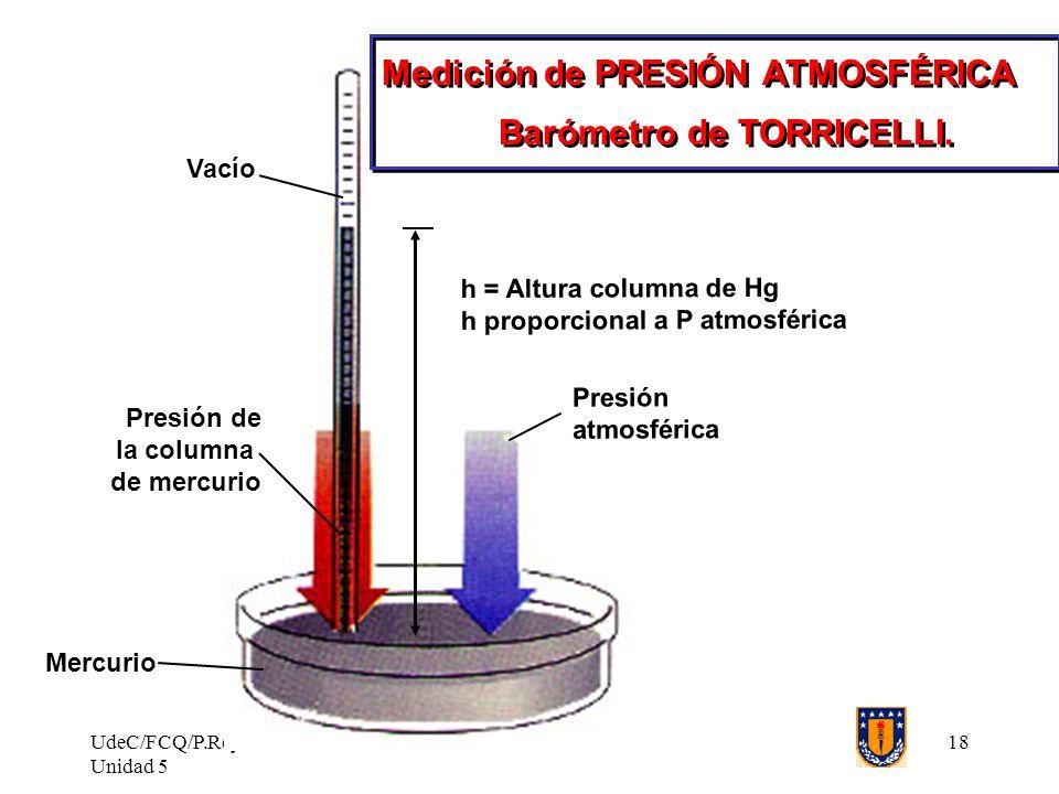 Medición de PRESIÓN ATMOSFÉRICA Barómetro de TORRICELLI.