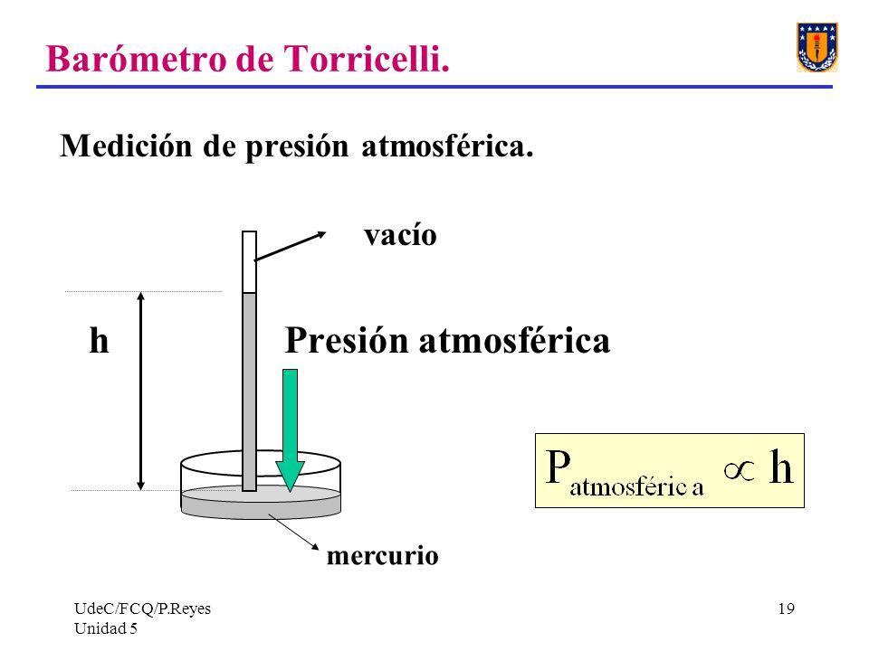 Barómetro de Torricelli.