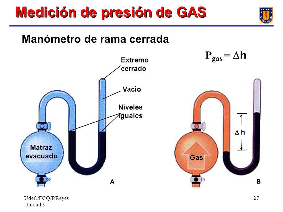 Medición de presión de GAS