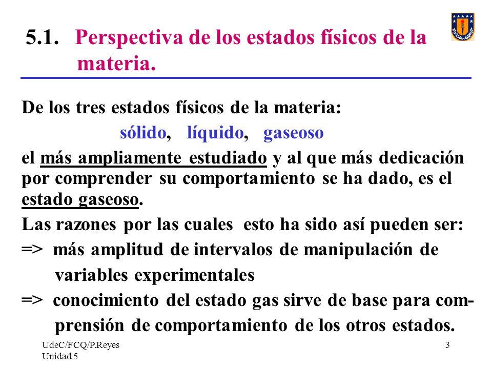 5.1. Perspectiva de los estados físicos de la materia.