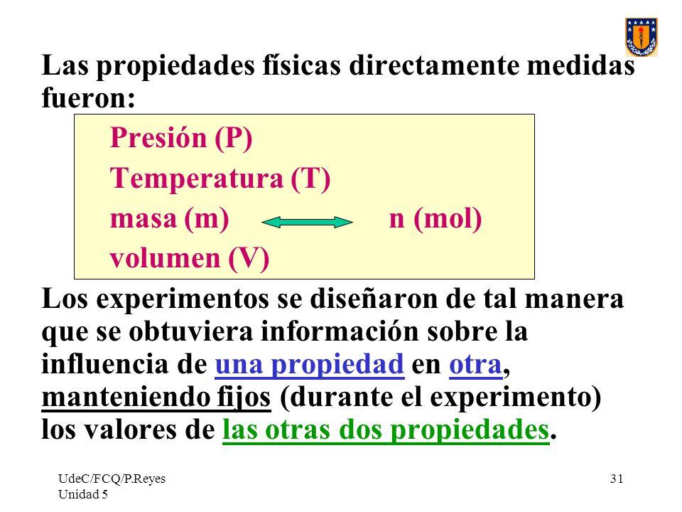 Las propiedades físicas directamente medidas fueron: Presión (P)