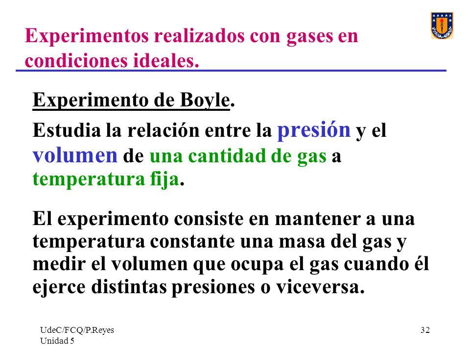 Experimentos realizados con gases en condiciones ideales.