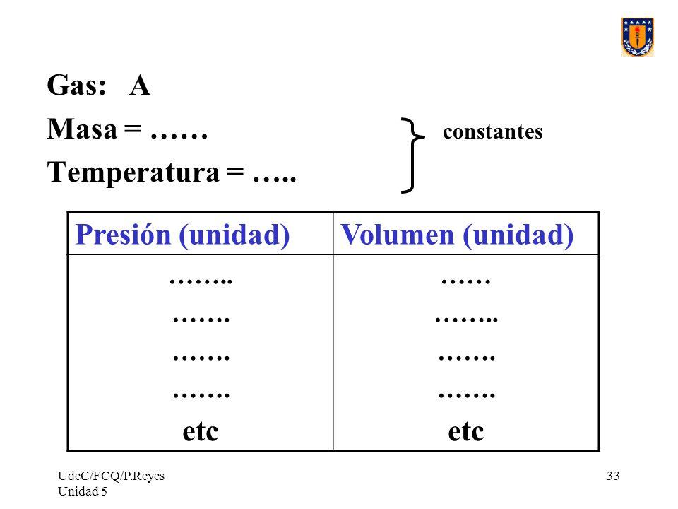 Gas: A Masa = …… constantes Temperatura = ….. Presión (unidad)