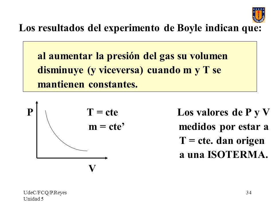 Los resultados del experimento de Boyle indican que:
