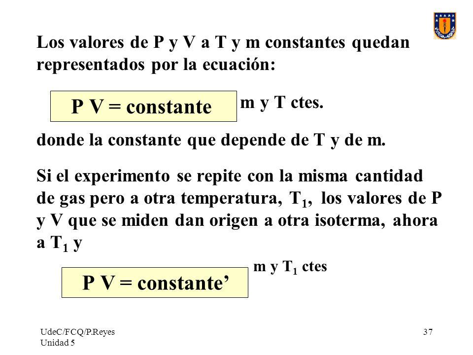 P V = constante P V = constante'