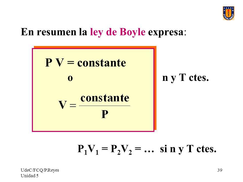 En resumen la ley de Boyle expresa: