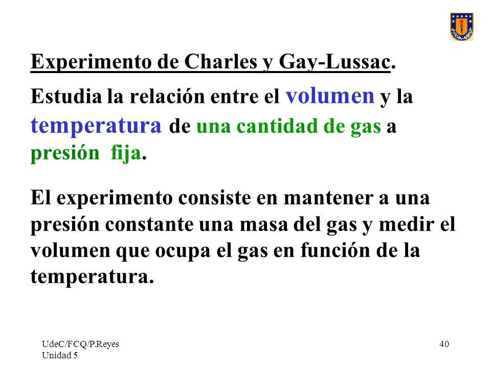 Experimento de Charles y Gay-Lussac.