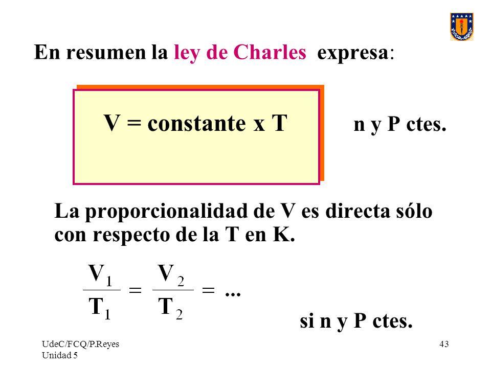 En resumen la ley de Charles expresa: