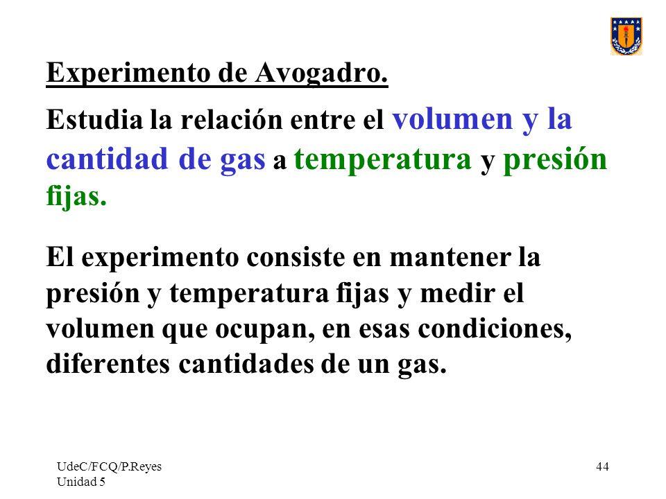 Experimento de Avogadro.