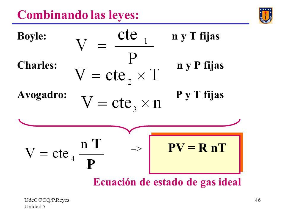 Ecuación de estado de gas ideal