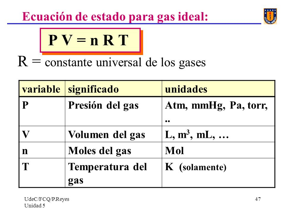 Ecuación de estado para gas ideal: