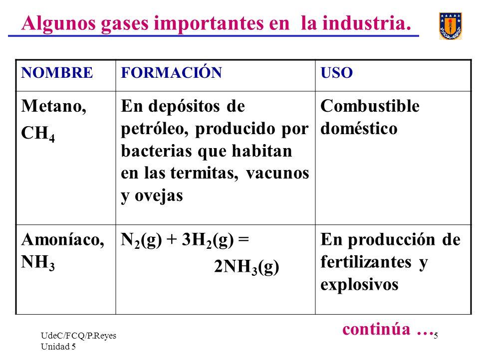Algunos gases importantes en la industria.