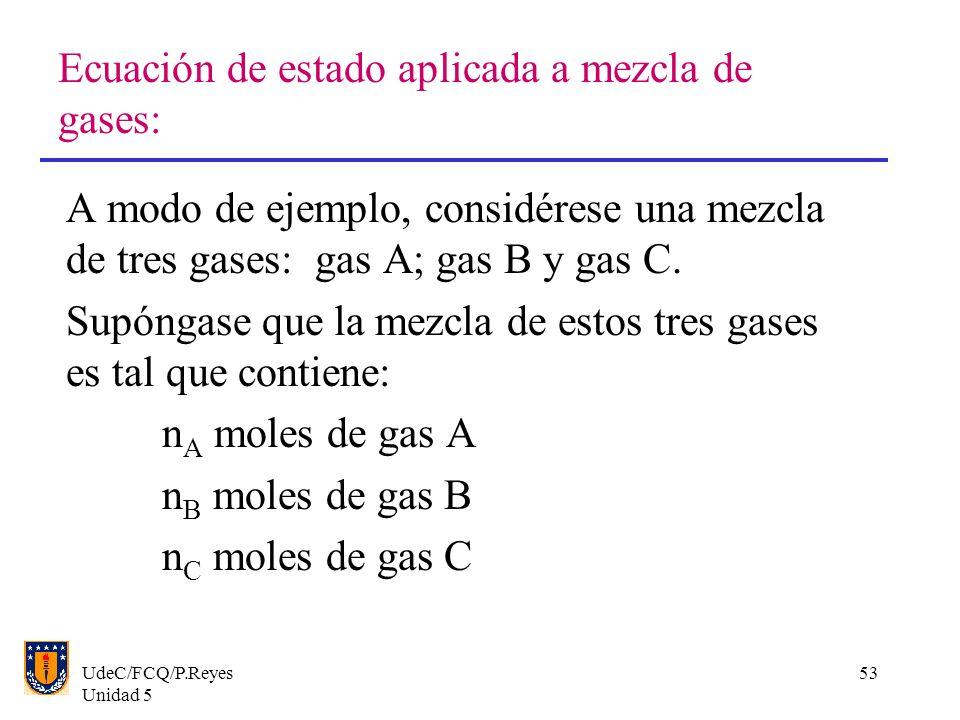 Ecuación de estado aplicada a mezcla de gases: