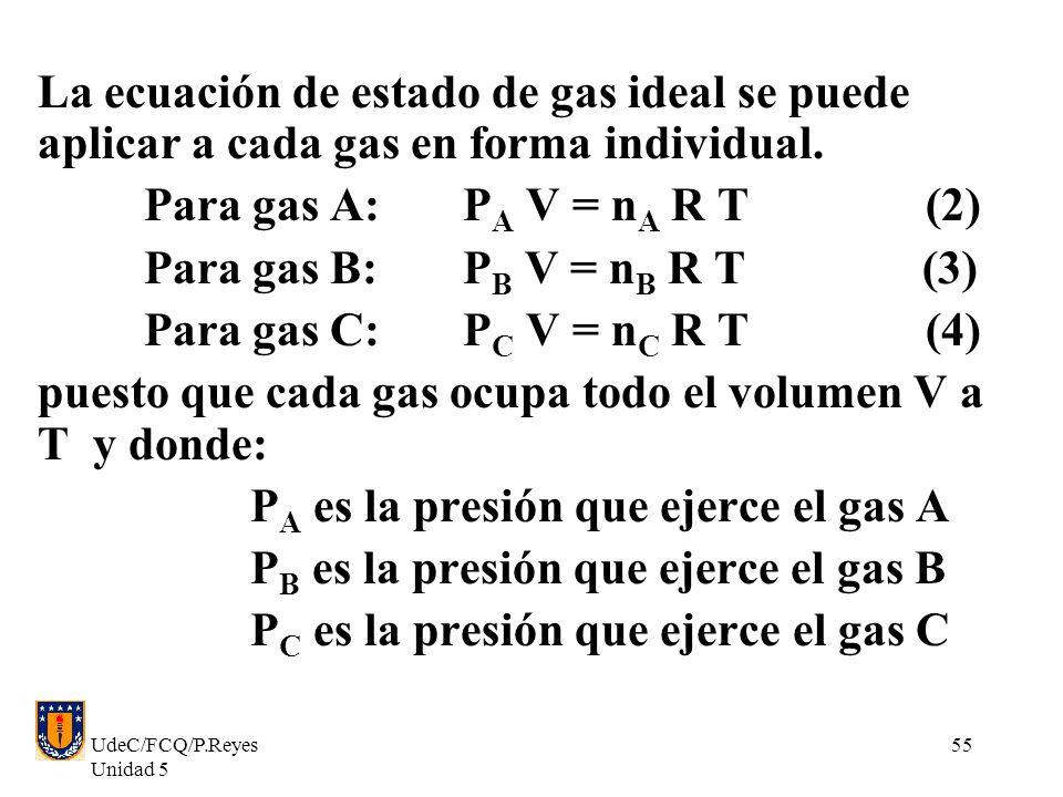 puesto que cada gas ocupa todo el volumen V a T y donde: